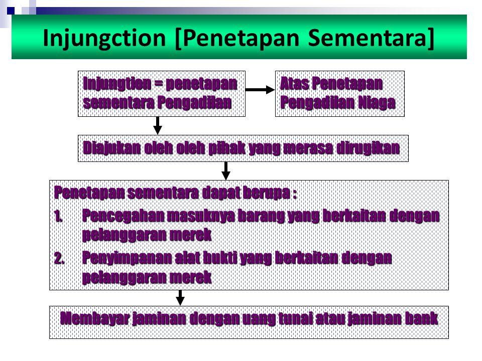 Injungction [Penetapan Sementara]